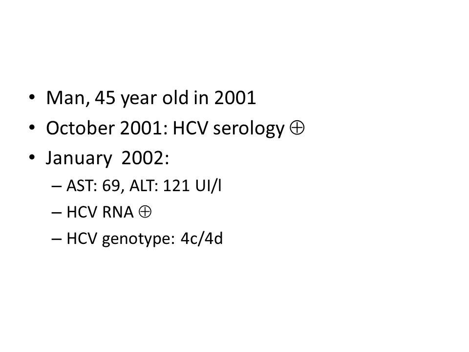 Man, 45 year old in 2001 October 2001: HCV serology  January 2002: – AST: 69, ALT: 121 UI/l – HCV RNA  – HCV genotype: 4c/4d
