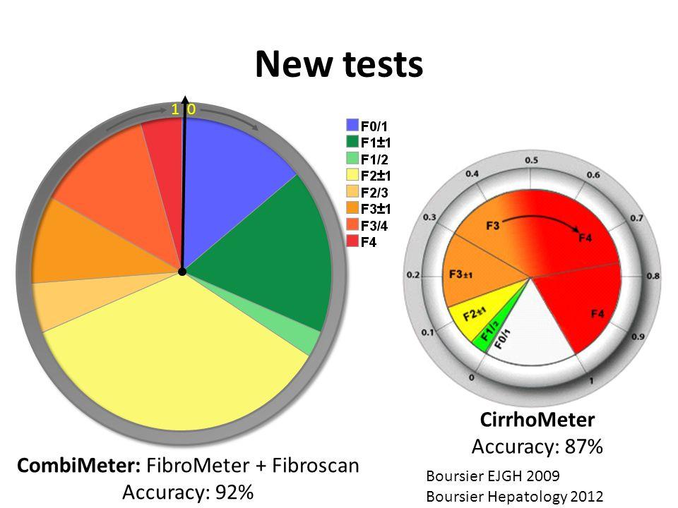 New tests 1 0 CombiMeter: FibroMeter + Fibroscan Accuracy: 92% CirrhoMeter Accuracy: 87% Boursier EJGH 2009 Boursier Hepatology 2012
