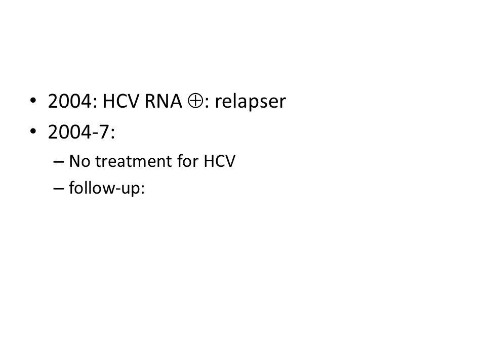 2004: HCV RNA  : relapser 2004-7: – No treatment for HCV – follow-up: