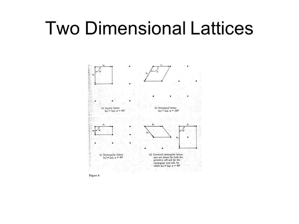 Two Dimensional Lattices