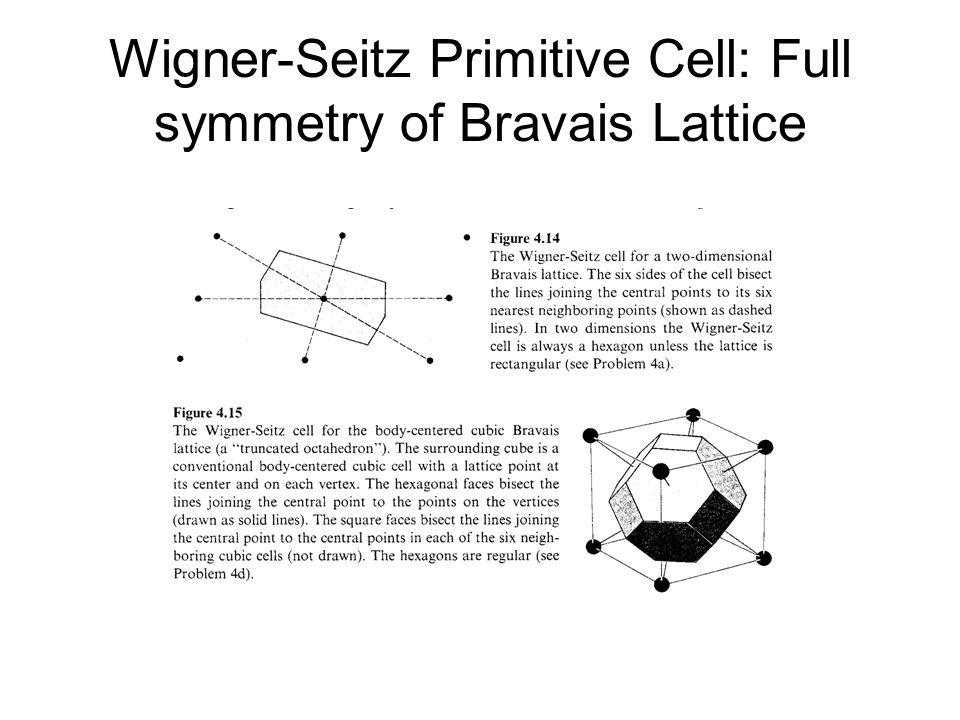 Wigner-Seitz Primitive Cell: Full symmetry of Bravais Lattice