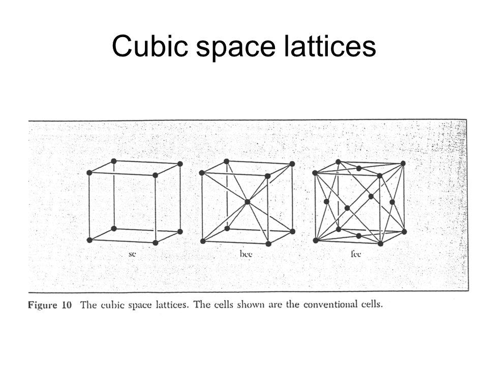 Cubic space lattices