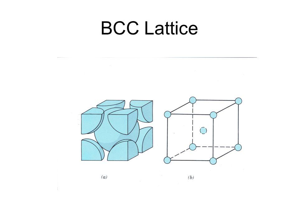 BCC Lattice