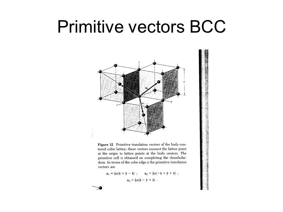 Primitive vectors BCC