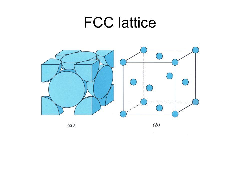 FCC lattice
