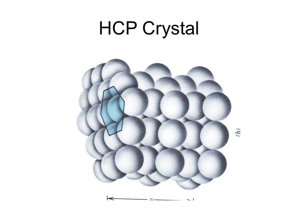 HCP Crystal