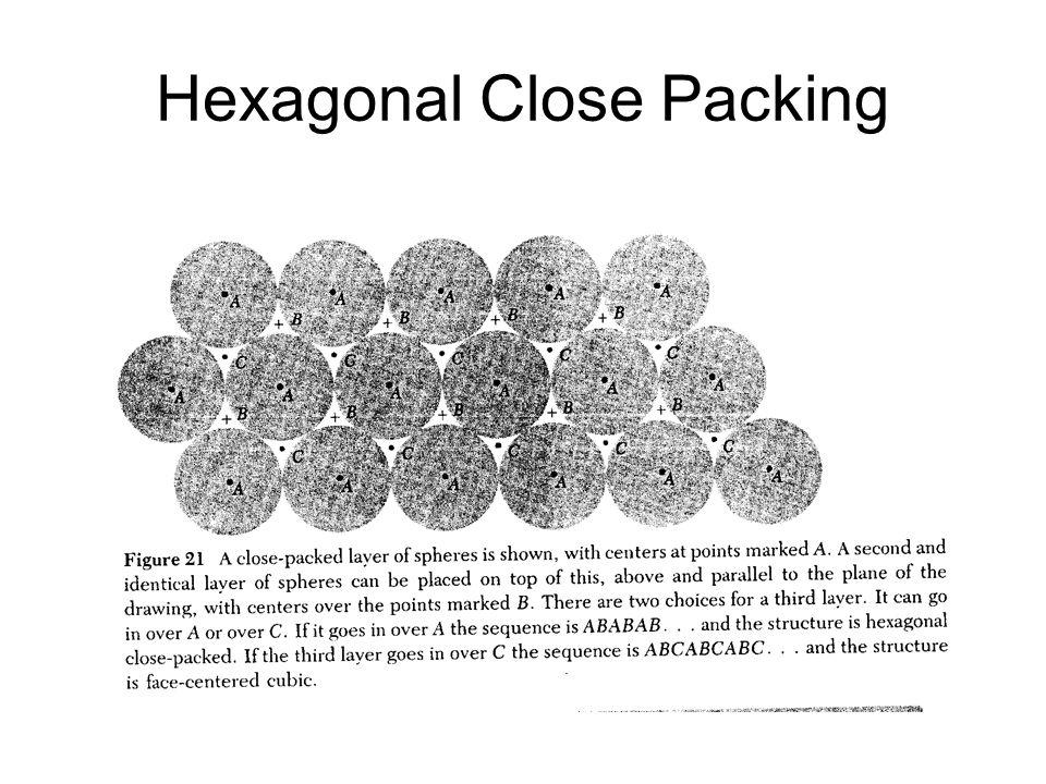 Hexagonal Close Packing