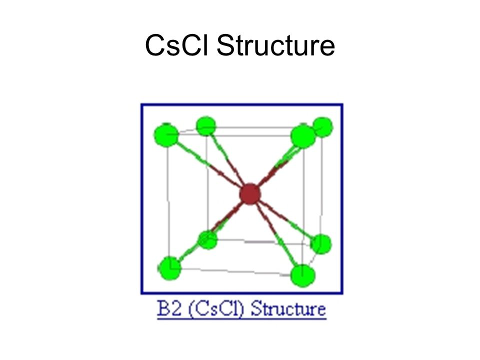 CsCl Structure