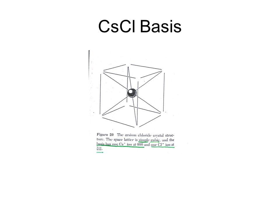 CsCl Basis