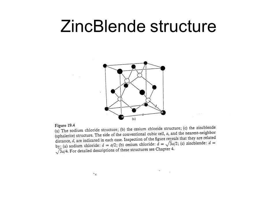 ZincBlende structure