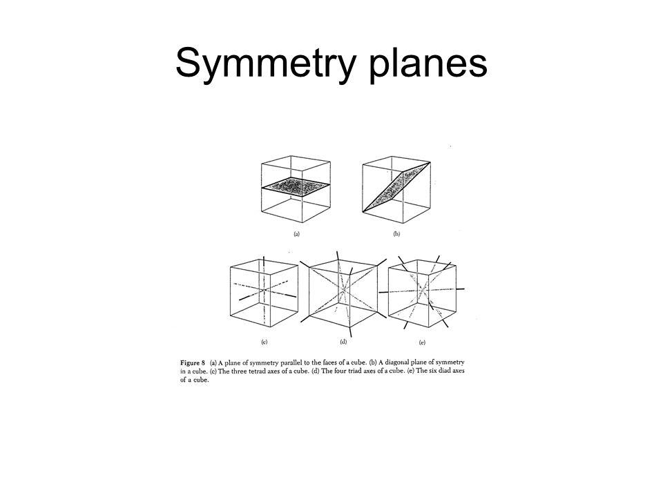 Symmetry planes