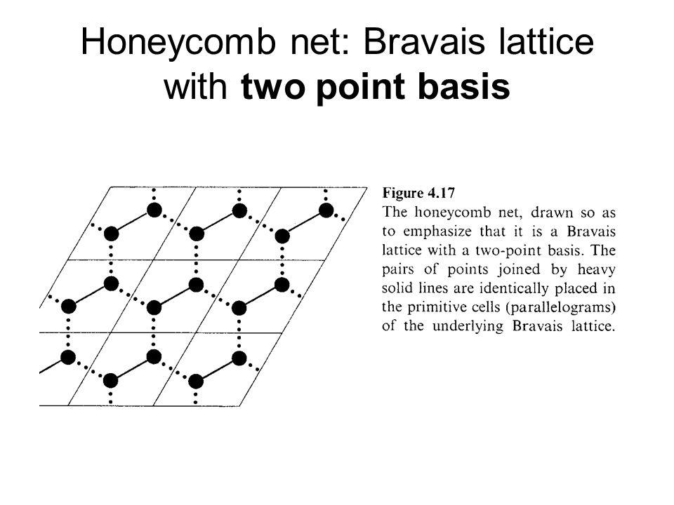 Honeycomb net: Bravais lattice with two point basis