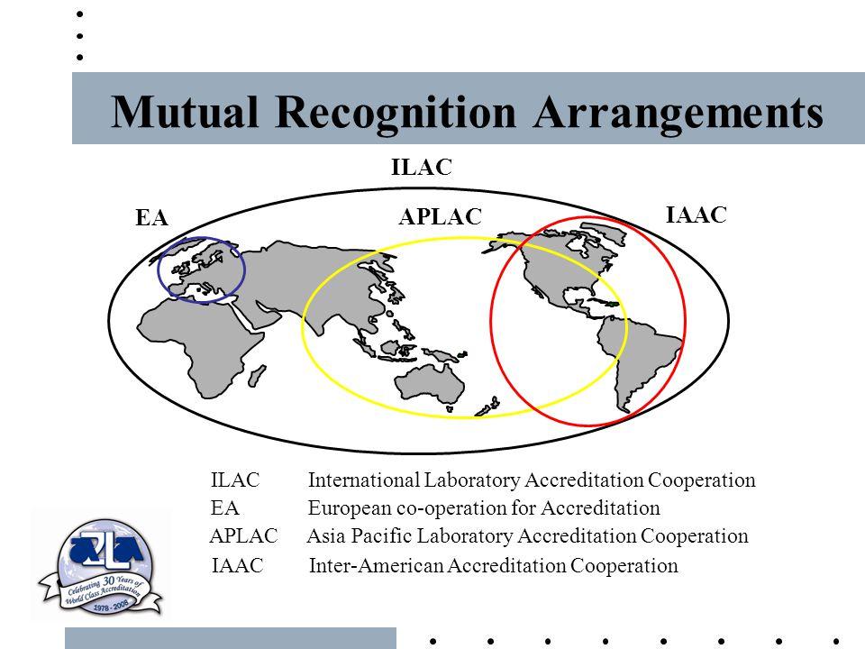 Mutual Recognition Arrangements ILAC EA APLAC IAACInter-American Accreditation Cooperation EAEuropean co-operation for Accreditation APLACAsia Pacific
