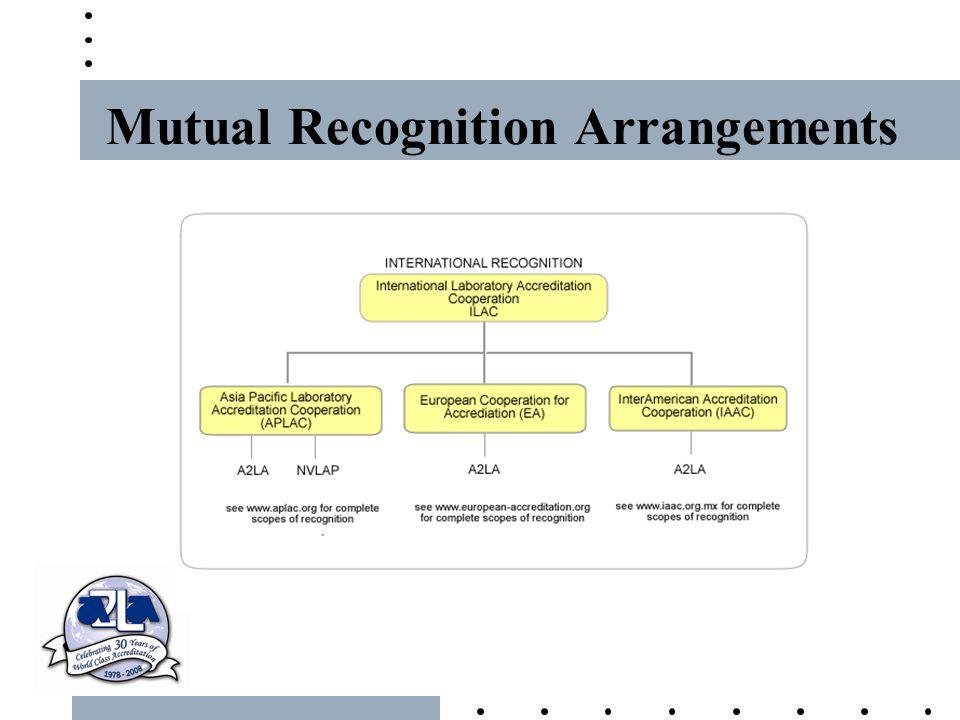 Mutual Recognition Arrangements