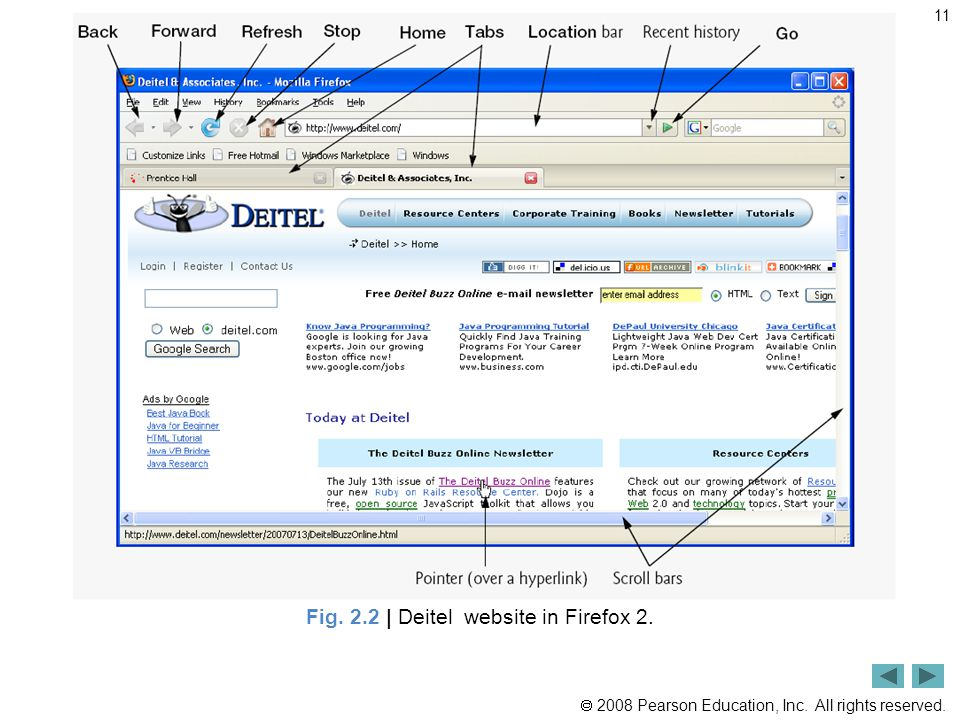  2008 Pearson Education, Inc. All rights reserved. 11 Fig. 2.2 | Deitel website in Firefox 2.