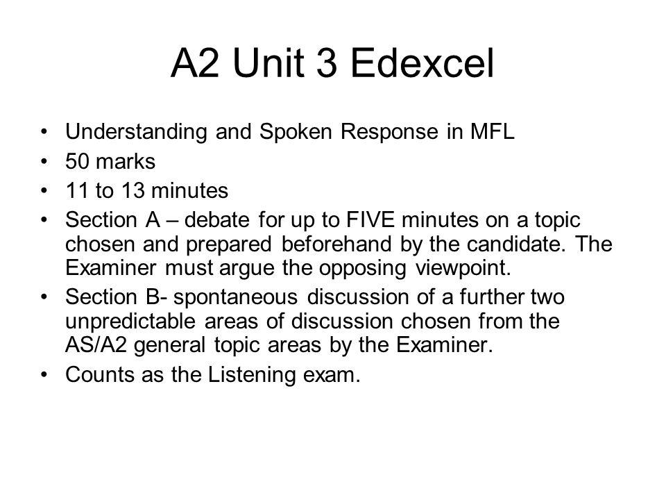 A2 Unit 4 Edexcel Research, Understanding and Written Response.