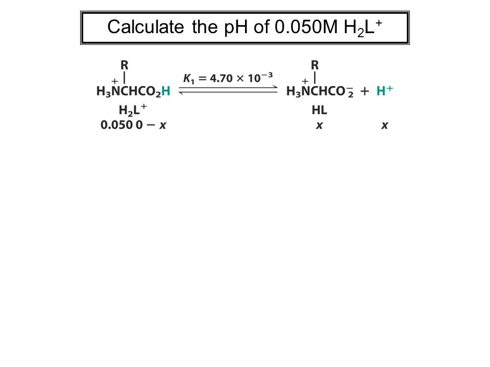 Calculate the pH of 0.050M H 2 L +