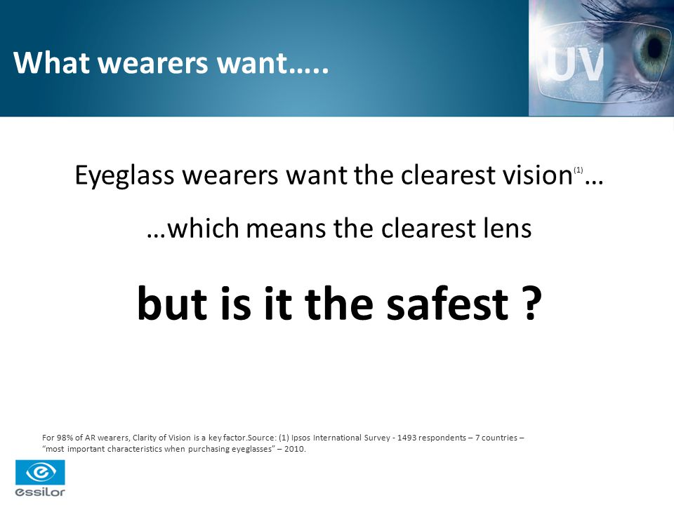 Eyeglass wearers want the clearest vision (1) … …which means the clearest lens but is it the safest ? For 98% of AR wearers, Clarity of Vision is a ke