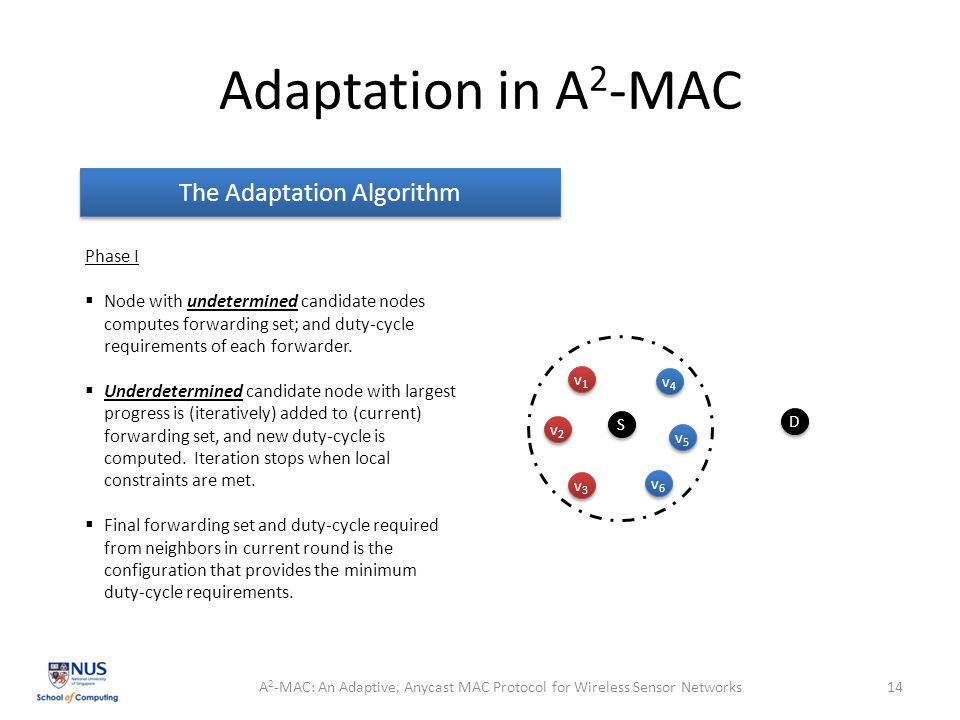 Adaptation in A 2 -MAC A 2 -MAC: An Adaptive, Anycast MAC Protocol for Wireless Sensor Networks14 The Adaptation Algorithm Phase I  Node with undetermined candidate nodes computes forwarding set; and duty-cycle requirements of each forwarder.