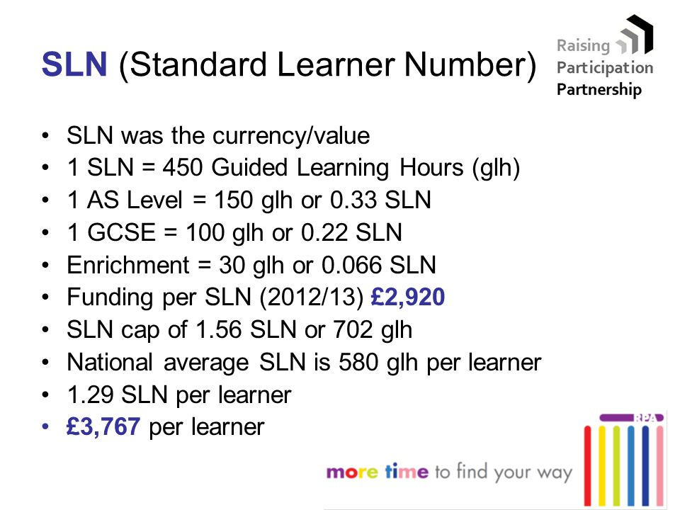 SLN (Standard Learner Number) SLN was the currency/value 1 SLN = 450 Guided Learning Hours (glh) 1 AS Level = 150 glh or 0.33 SLN 1 GCSE = 100 glh or