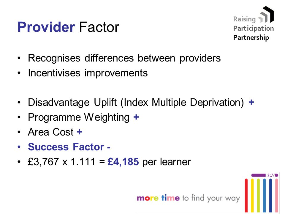 Provider Factor Recognises differences between providers Incentivises improvements Disadvantage Uplift (Index Multiple Deprivation) + Programme Weight