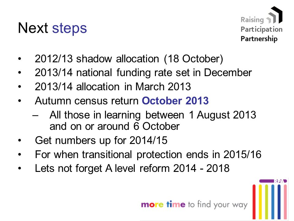 Next steps 2012/13 shadow allocation (18 October) 2013/14 national funding rate set in December 2013/14 allocation in March 2013 Autumn census return