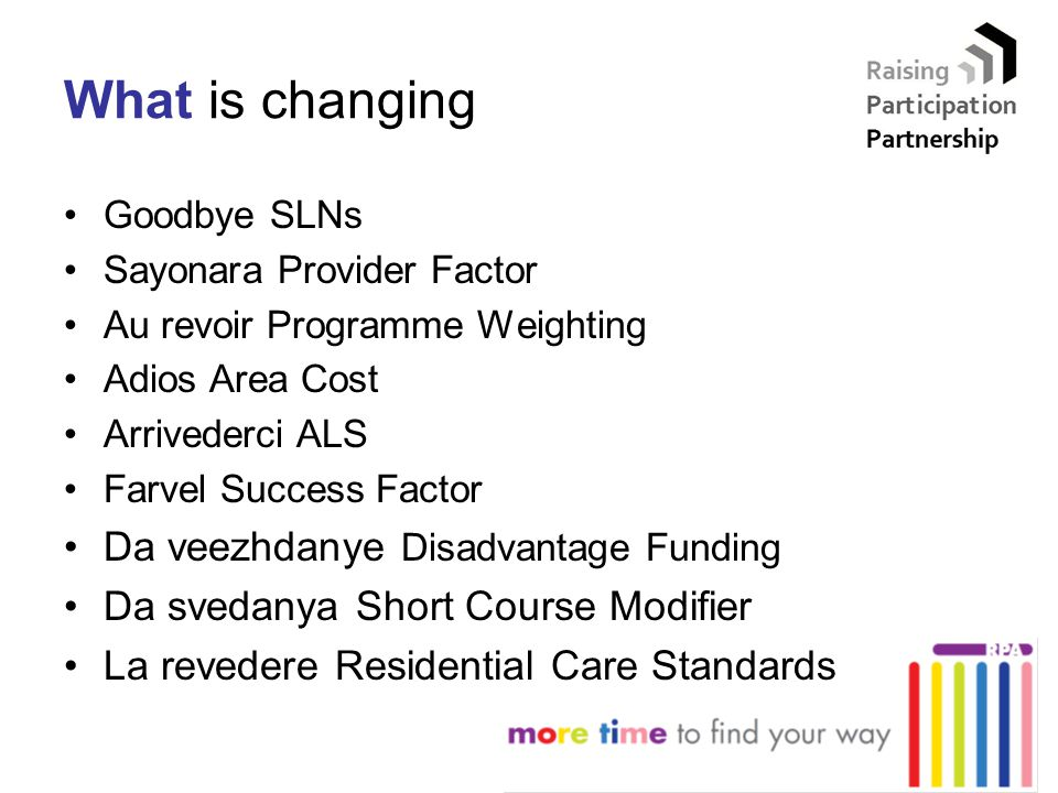 What is changing Goodbye SLNs Sayonara Provider Factor Au revoir Programme Weighting Adios Area Cost Arrivederci ALS Farvel Success Factor Da veezhdanye Disadvantage Funding Da svedanya Short Course Modifier La revedere Residential Care Standards