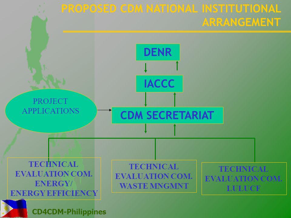 CD4CDM-Philippines PROPOSED CDM NATIONAL INSTITUTIONAL ARRANGEMENT DENR IACCC CDM SECRETARIAT TECHNICAL EVALUATION COM. ENERGY/ ENERGY EFFICIENCY TECH
