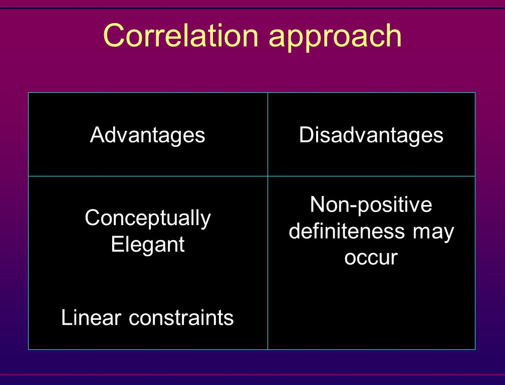 Correlation approach AdvantagesDisadvantages Conceptually Elegant Non-positive definiteness may occur Linear constraints