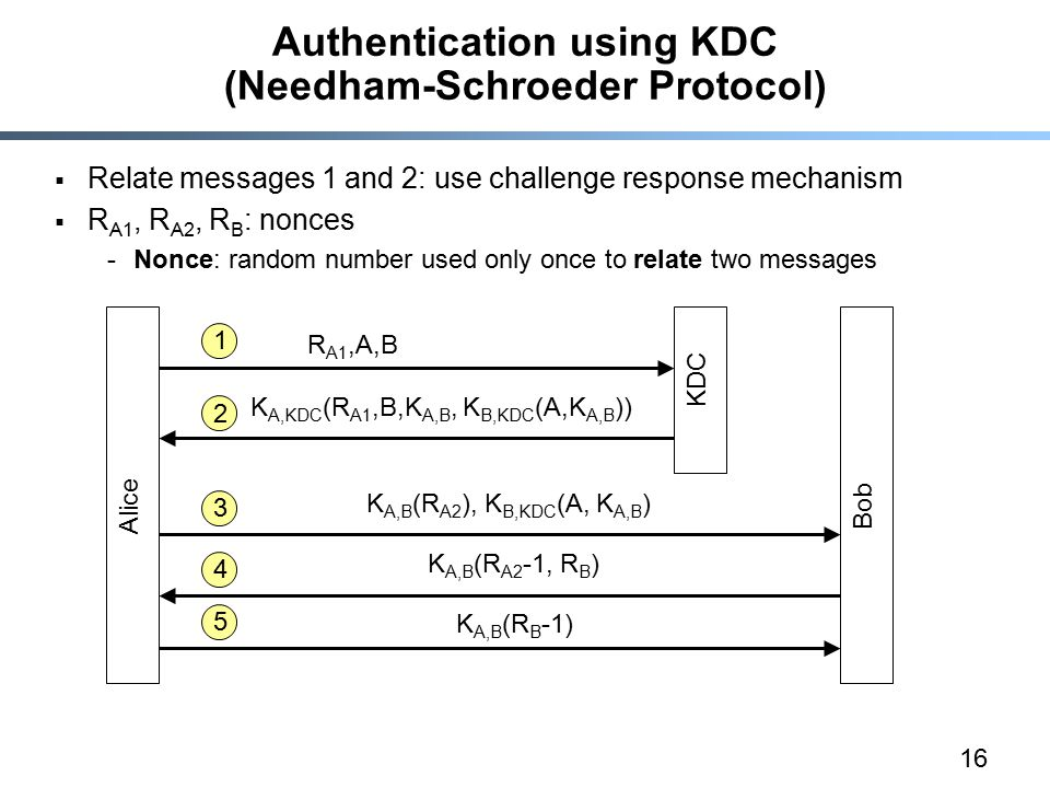 16 Authentication using KDC (Needham-Schroeder Protocol)  Relate messages 1 and 2: use challenge response mechanism  R A1, R A2, R B : nonces -Nonce: random number used only once to relate two messages Alice Bob R A1,A,B 1 KDC 2 K A,KDC (R A1,B,K A,B, K B,KDC (A,K A,B )) 3 K A,B (R A2 ), K B,KDC (A, K A,B ) 4 K A,B (R A2 -1, R B ) 5 K A,B (R B -1)