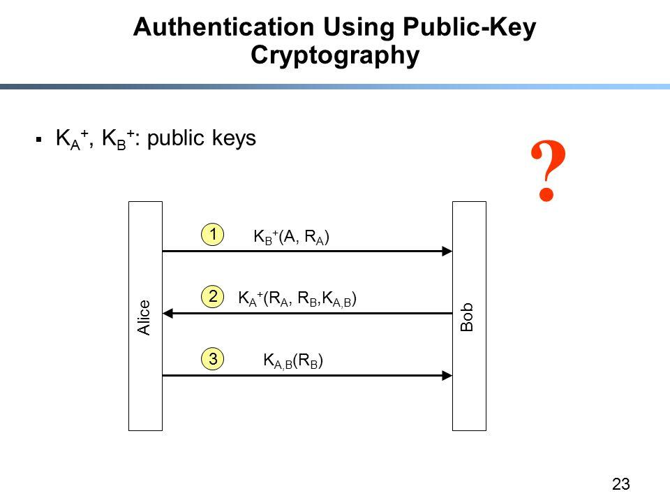 23 Authentication Using Public-Key Cryptography  K A +, K B + : public keys Alice Bob K B + (A, R A ) 1 2 K A + (R A, R B,K A,B ) 3 K A,B (R B ) ?