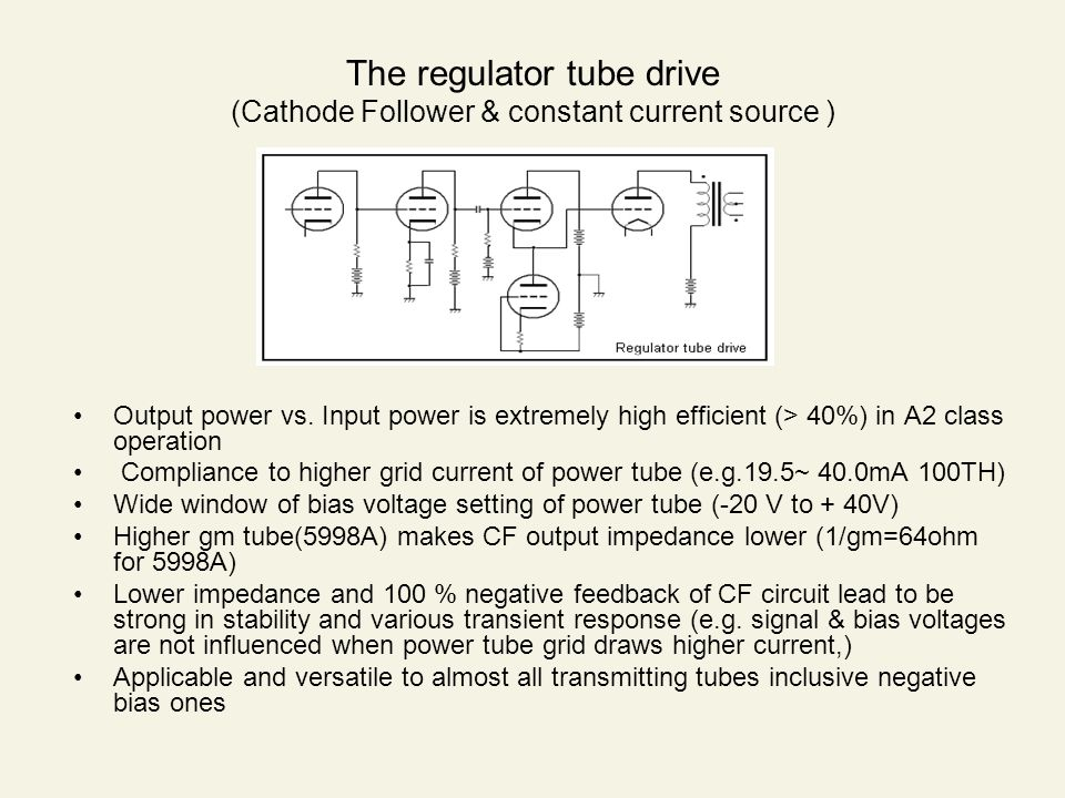 The regulator tube drive (Cathode Follower & constant current source ) Output power vs.