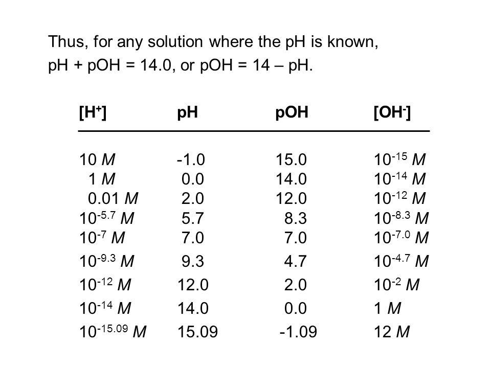 H 3 PO 4 H 2 PO 4 - HPO 4 2- PO 4 3- Species distribution diagram for phosphoric acid pH