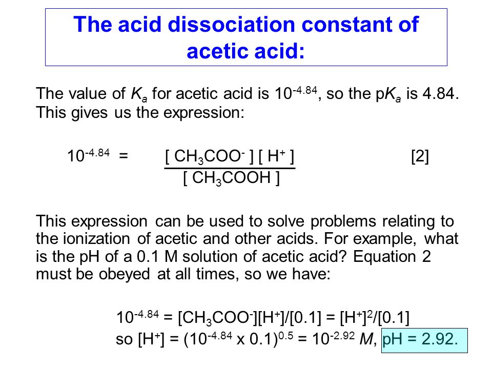 Notice that in solving the above problem, ionization of acetic acid produces equal concentrations of H + and CH 3 COO - ions.