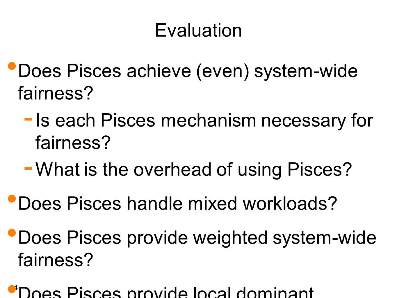 24 Evaluation Does Pisces achieve (even) system-wide fairness.