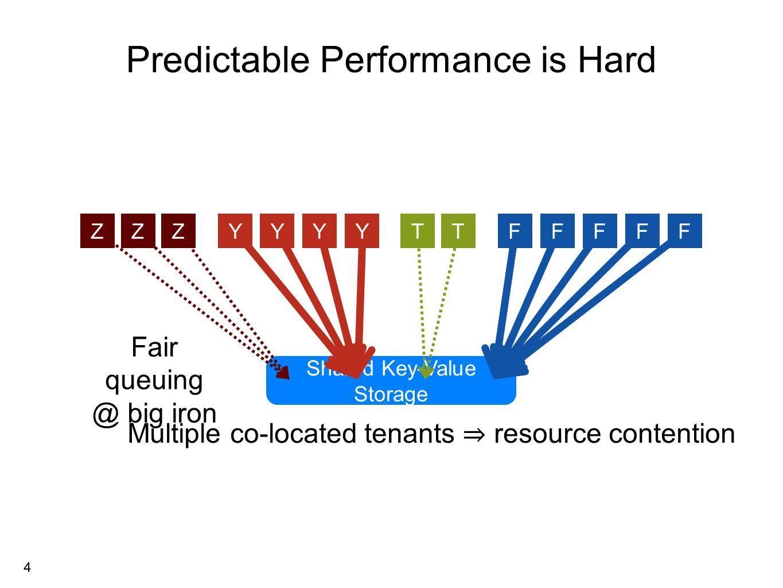 15 Pisces: Place Partitions By Fairness Constraints Bin-pack partitions Tenant A Tenant B VM Weight A Weight B PP RS FQ WA W A2 W B2 RR Collect per-partition tenant demand Controller