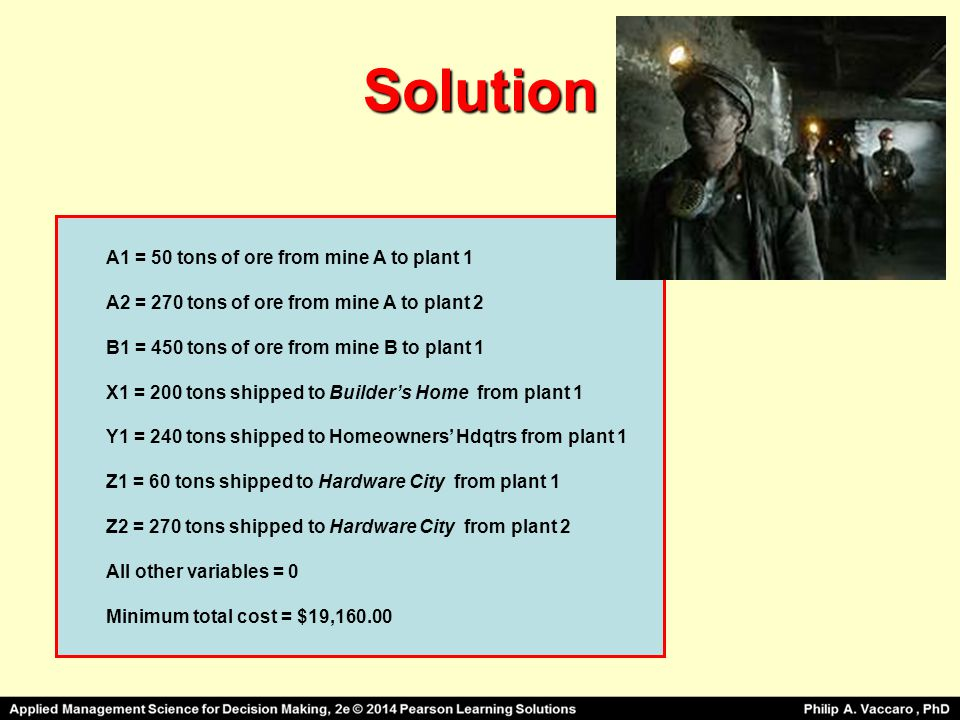 Solution A1 = 50 tons of ore from mine A to plant 1 A2 = 270 tons of ore from mine A to plant 2 B1 = 450 tons of ore from mine B to plant 1 X1 = 200 t