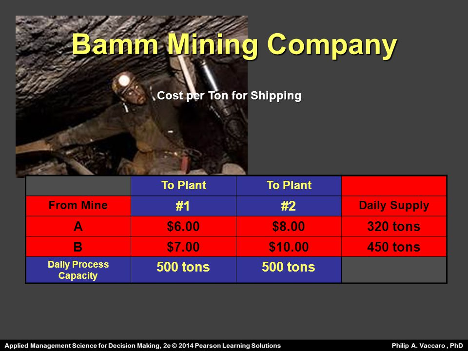 Bamm Mining Company To Plant From Mine #1#2 Daily Supply A$6.00$8.00320 tons B$7.00$10.00450 tons Daily Process Capacity 500 tons Cost per Ton for Shi