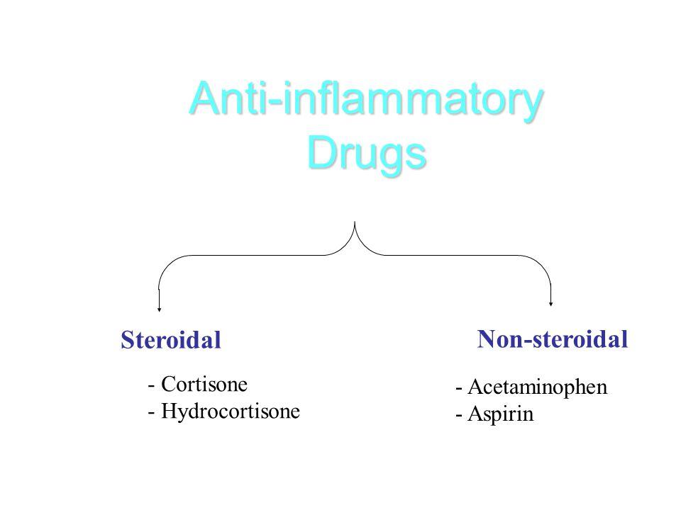 Anti-inflammatory Drugs Steroidal Non-steroidal - Cortisone - Hydrocortisone - Acetaminophen - Aspirin