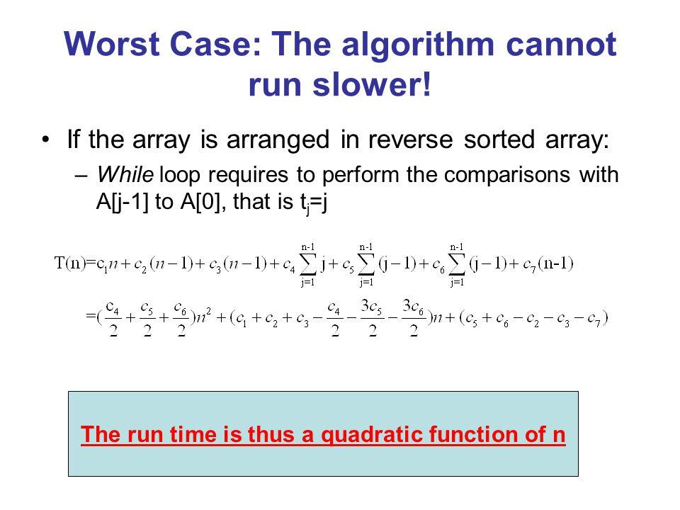 Worst Case: The algorithm cannot run slower.