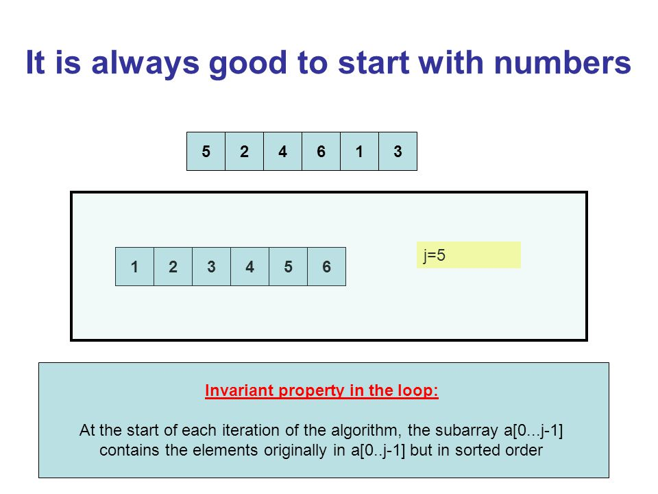 It is always good to start with numbers 543261 5432612545 j=0 611541 2136 3534 j=1j=2j=3j=4j=5 Invariant property in the loop: At the start of each iteration of the algorithm, the subarray a[0...j-1] contains the elements originally in a[0..j-1] but in sorted order