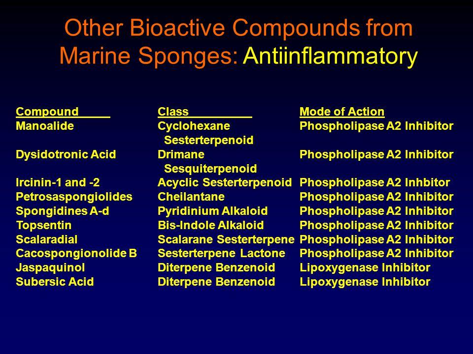 Other Bioactive Compounds from Marine Sponges: Antiinflammatory CompoundClassMode of Action ManoalideCyclohexane Phospholipase A2 Inhibitor Sesterterpenoid Dysidotronic AcidDrimane Phospholipase A2 Inhibitor Sesquiterpenoid Ircinin-1 and -2Acyclic SesterterpenoidPhospholipase A2 Inhbitor PetrosaspongiolidesCheilantane Phospholipase A2 Inhibitor Spongidines A-dPyridinium AlkaloidPhospholipase A2 Inhibitor TopsentinBis-Indole AlkaloidPhospholipase A2 Inhibitor ScalaradialScalarane SesterterpenePhospholipase A2 Inhibitor Cacospongionolide BSesterterpene LactonePhospholipase A2 Inhibitor Jaspaquinol Diterpene BenzenoidLipoxygenase Inhibitor Subersic AcidDiterpene BenzenoidLipoxygenase Inhibitor