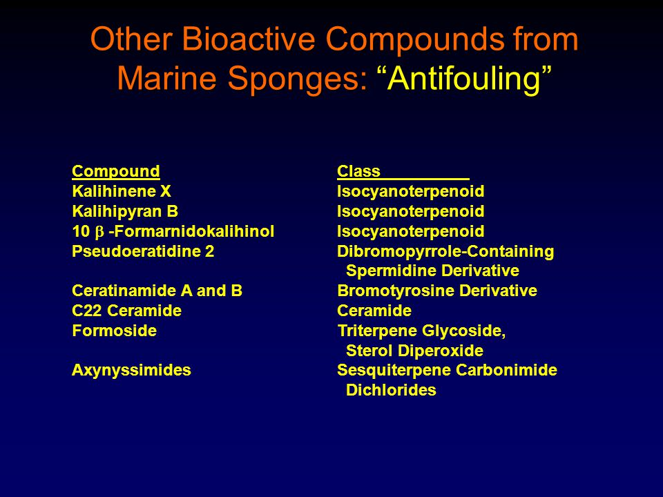 Other Bioactive Compounds from Marine Sponges: Antifouling CompoundClass Kalihinene XIsocyanoterpenoid Kalihipyran BIsocyanoterpenoid 10  -FormarnidokalihinolIsocyanoterpenoid Pseudoeratidine 2Dibromopyrrole-Containing Spermidine Derivative Ceratinamide A and BBromotyrosine Derivative C22 CeramideCeramide FormosideTriterpene Glycoside, Sterol Diperoxide AxynyssimidesSesquiterpene Carbonimide Dichlorides