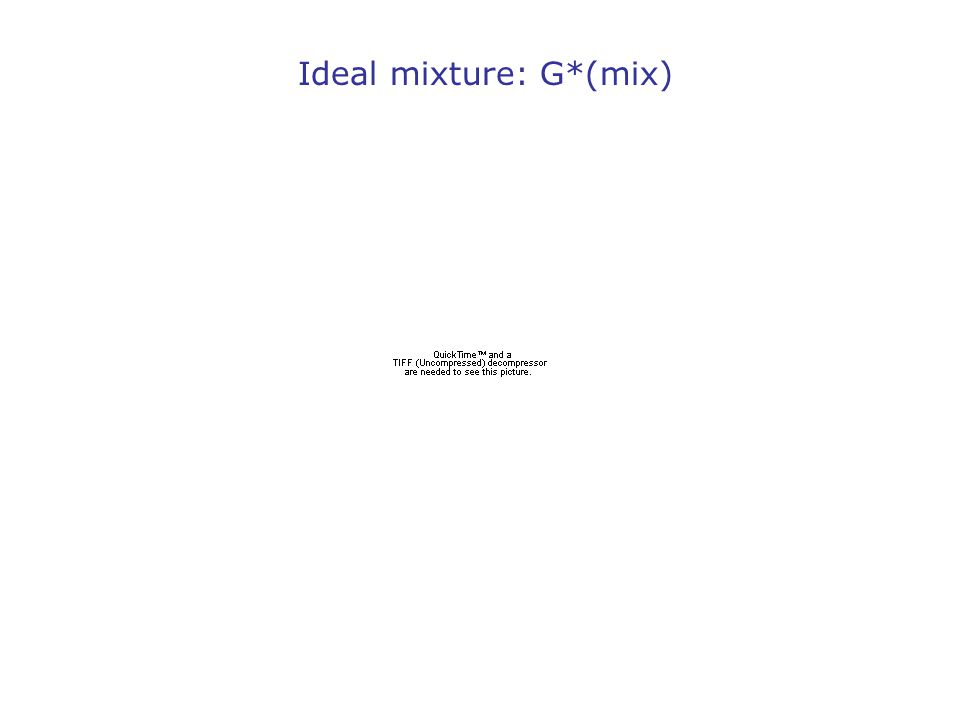 Ideal mixture: G*(mix)