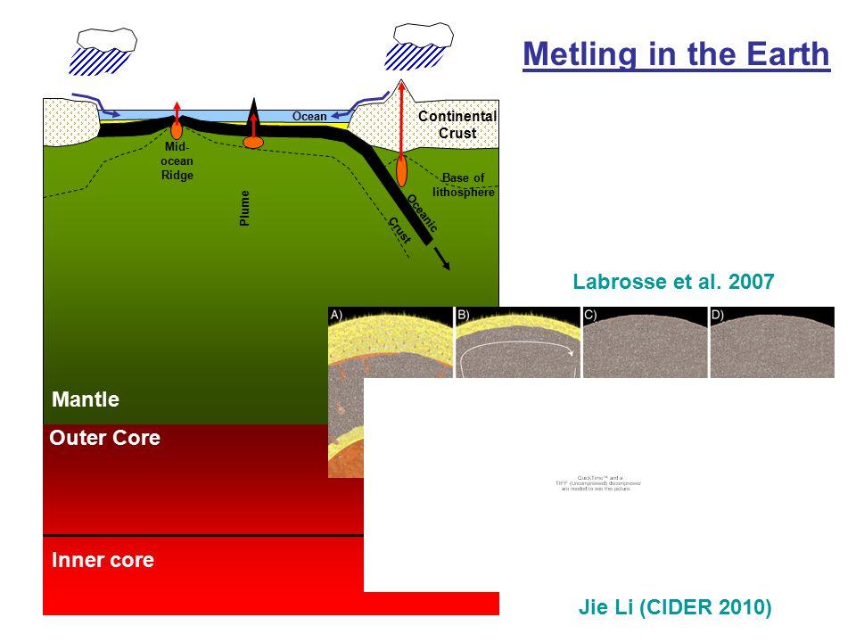 Outer Core Mantle Continental Crust Base of lithosphere Oceanic Crust Ocean Plume Mid- ocean Ridge Inner core solidification (cf Jie Li) Basal magma o