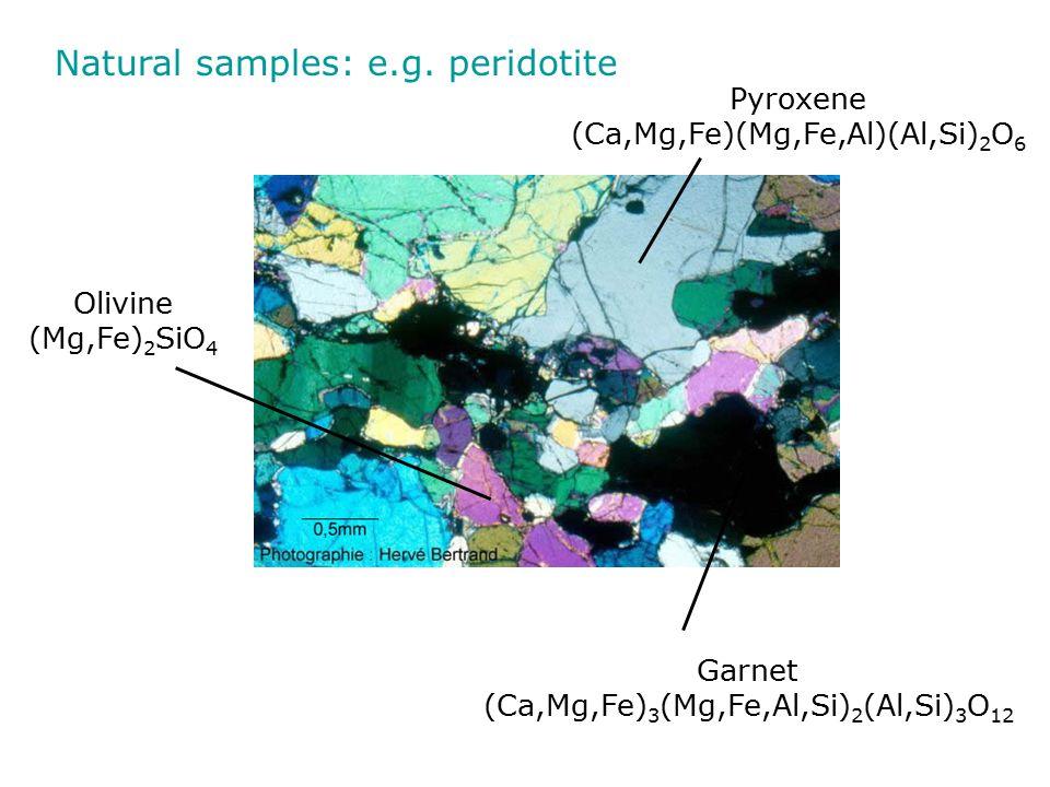 Pyroxene (Ca,Mg,Fe)(Mg,Fe,Al)(Al,Si) 2 O 6 Olivine (Mg,Fe) 2 SiO 4 Garnet (Ca,Mg,Fe) 3 (Mg,Fe,Al,Si) 2 (Al,Si) 3 O 12 Natural samples: e.g. peridotite