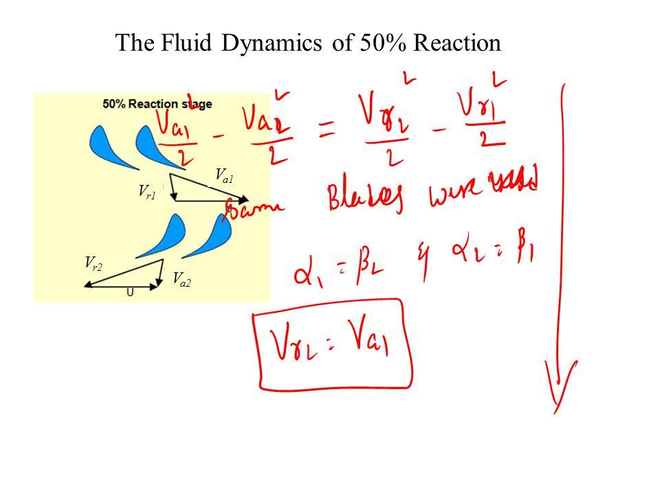 The thermodynamics of 50% Reaction : SSSF V a1 V r1 V r2 V a2