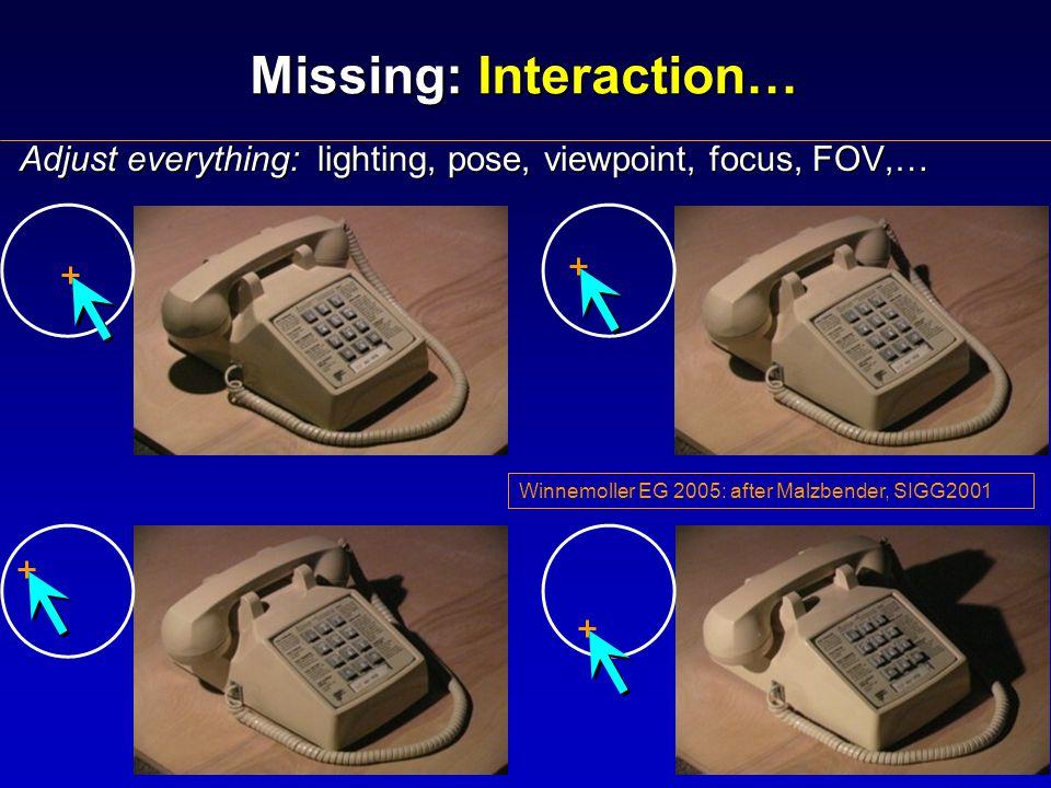 Missing: Interaction… Adjust everything: lighting, pose, viewpoint, focus, FOV,… Winnemoller EG 2005: after Malzbender, SIGG2001