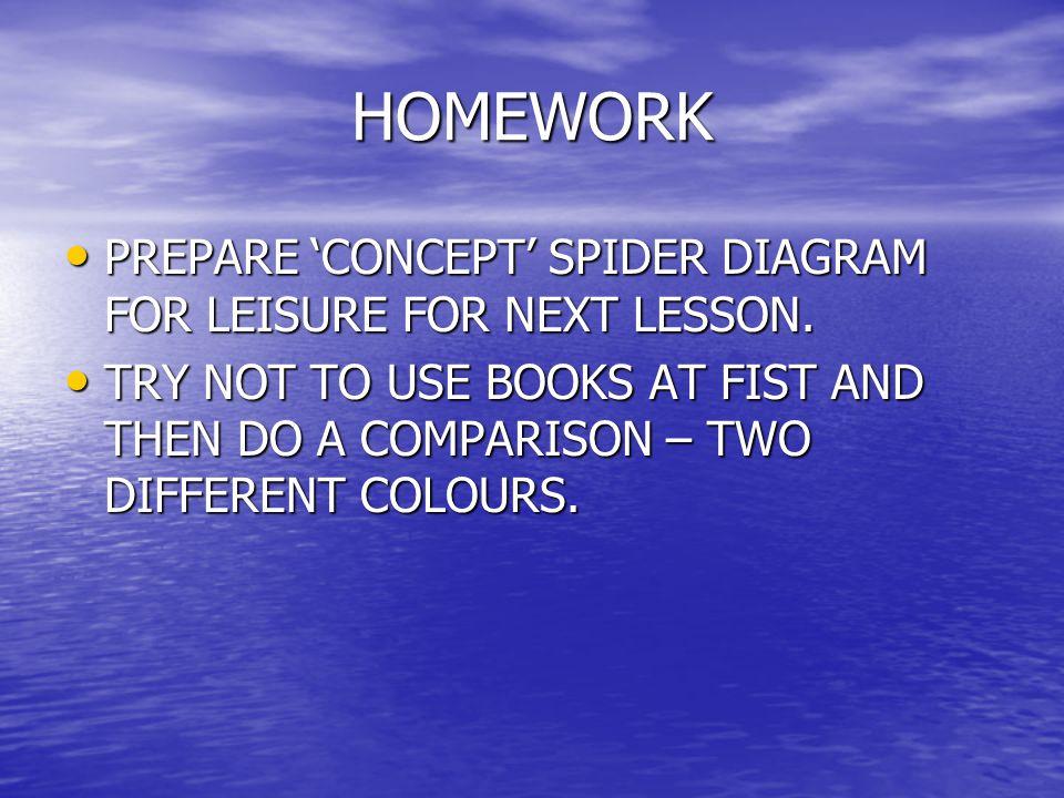 HOMEWORK PREPARE 'CONCEPT' SPIDER DIAGRAM FOR LEISURE FOR NEXT LESSON. PREPARE 'CONCEPT' SPIDER DIAGRAM FOR LEISURE FOR NEXT LESSON. TRY NOT TO USE BO