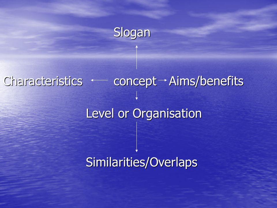 Slogan Characteristicsconcept Aims/benefits Level or Organisation Similarities/Overlaps